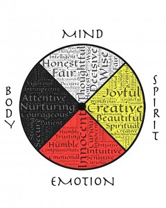Mind, body, spirit Medicine Wheel